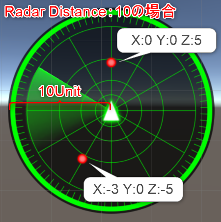 Radar_Distance